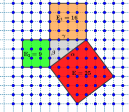 Pythagoras Geoboard