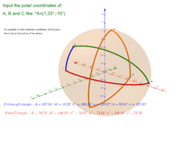 The Polar Triangle