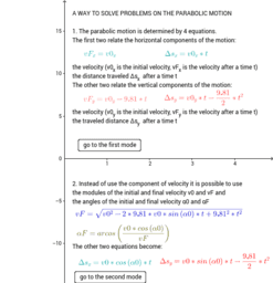graphical tool to solve problems on the parabolic motion