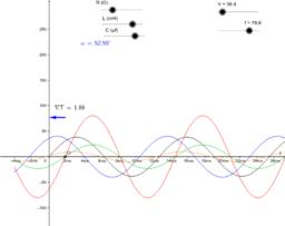 Análisis de circuitos RLC en corriente alterna