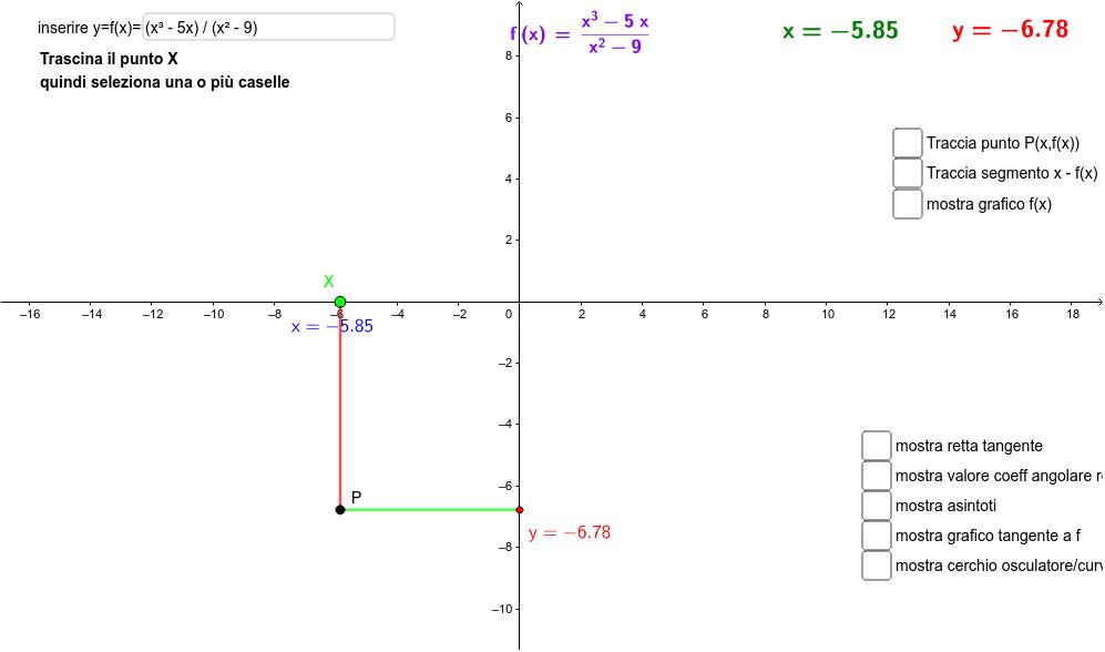 Analisi e studio di funzione reale a variabile reale