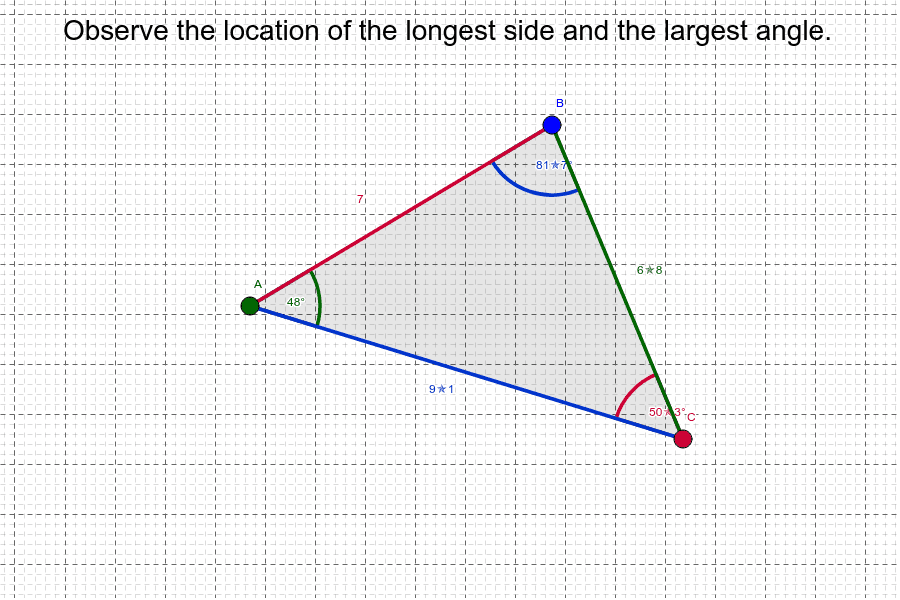Write a rule that relates the side lengths to the angle size.