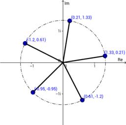 Complex Analysis-Juan