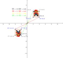 Simetría central con Mario Bros.