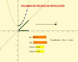 Volumen de sólidos de revolución