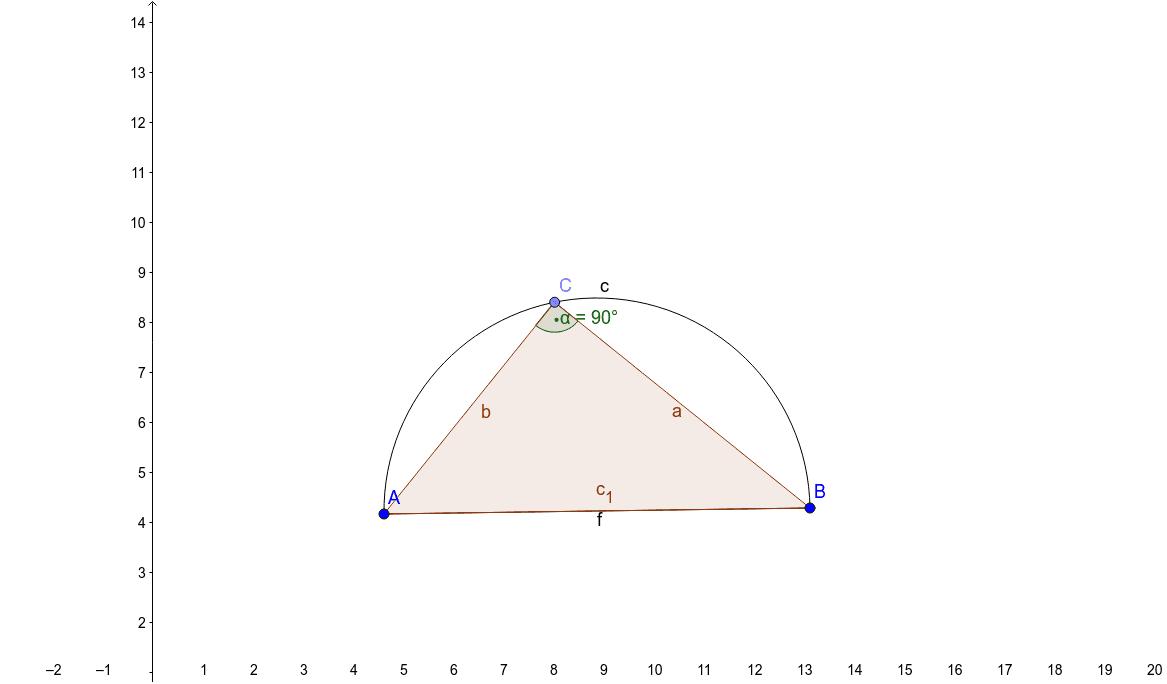 Ziehe nun C rund um den Halbkreis und schau wie sich der Winkel Alpha verändert!