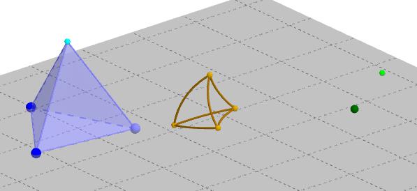 Podem construir la figura obtinguda per inversió de les arestes d'un tetraedre, per exemple, però la construcció es desmanega en quant movem algun punt o, fins i tot, ho volem desar!