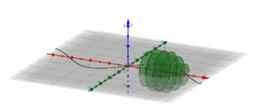 Berechnung des Rotationsvolumens