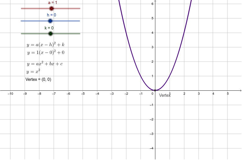 Move each slider to see how it changes the graph and equation given in both the standard and vertex forms.