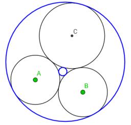 vier rakende cirkels