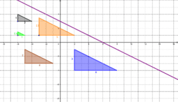 Slope from similar triangles