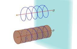 Projeção Paralela de Curvas sobre Um Cilindro