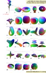 parametrische Oberflächen GG5 Bildergalerie-Kachelschichtung