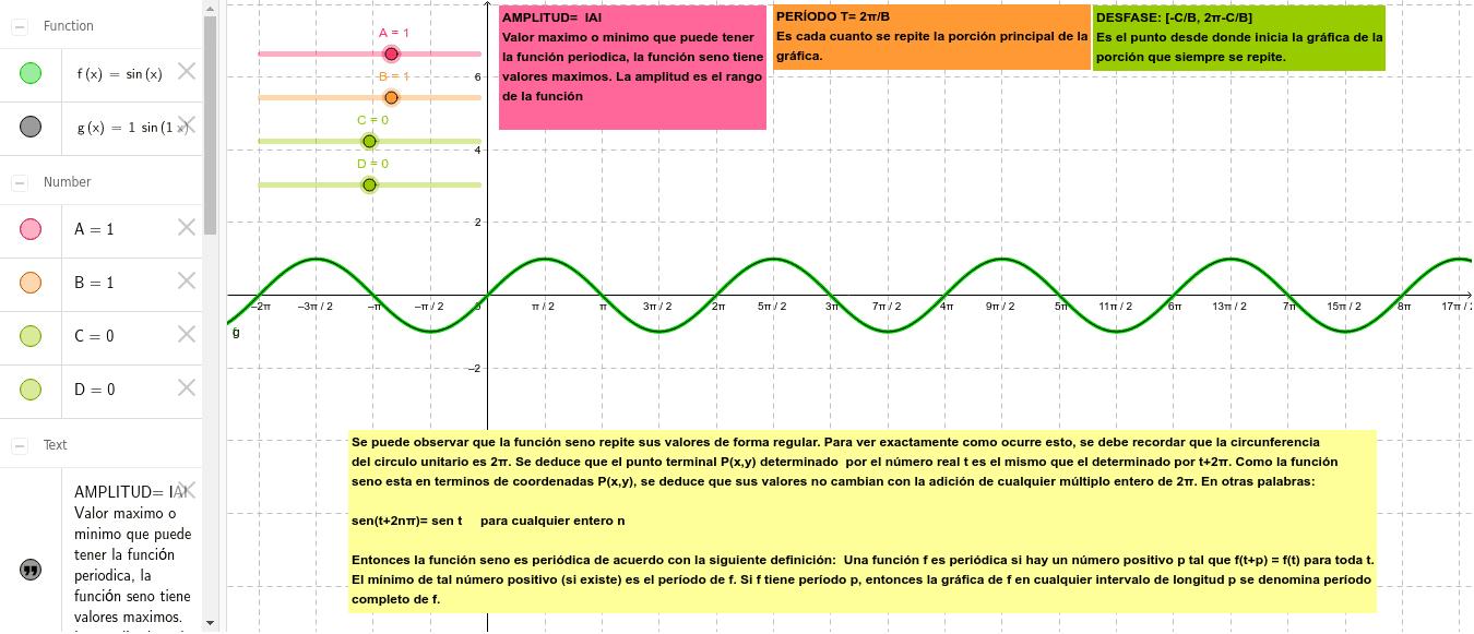 Mueva los deslizadores y observe como cambia la amplitud, el periodo y el desfase de la función seno.