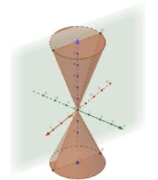 Le coniche come intersezioni di un doppio cono con un piano