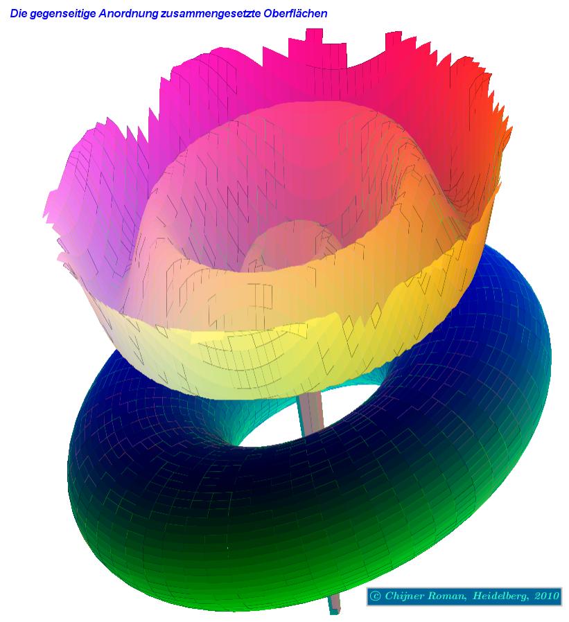 GoogleBlümchen & Ring