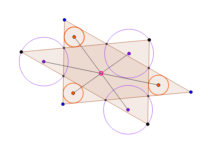 Affinely distorted Star of David with incircles and circumcircles Press Enter to start activity