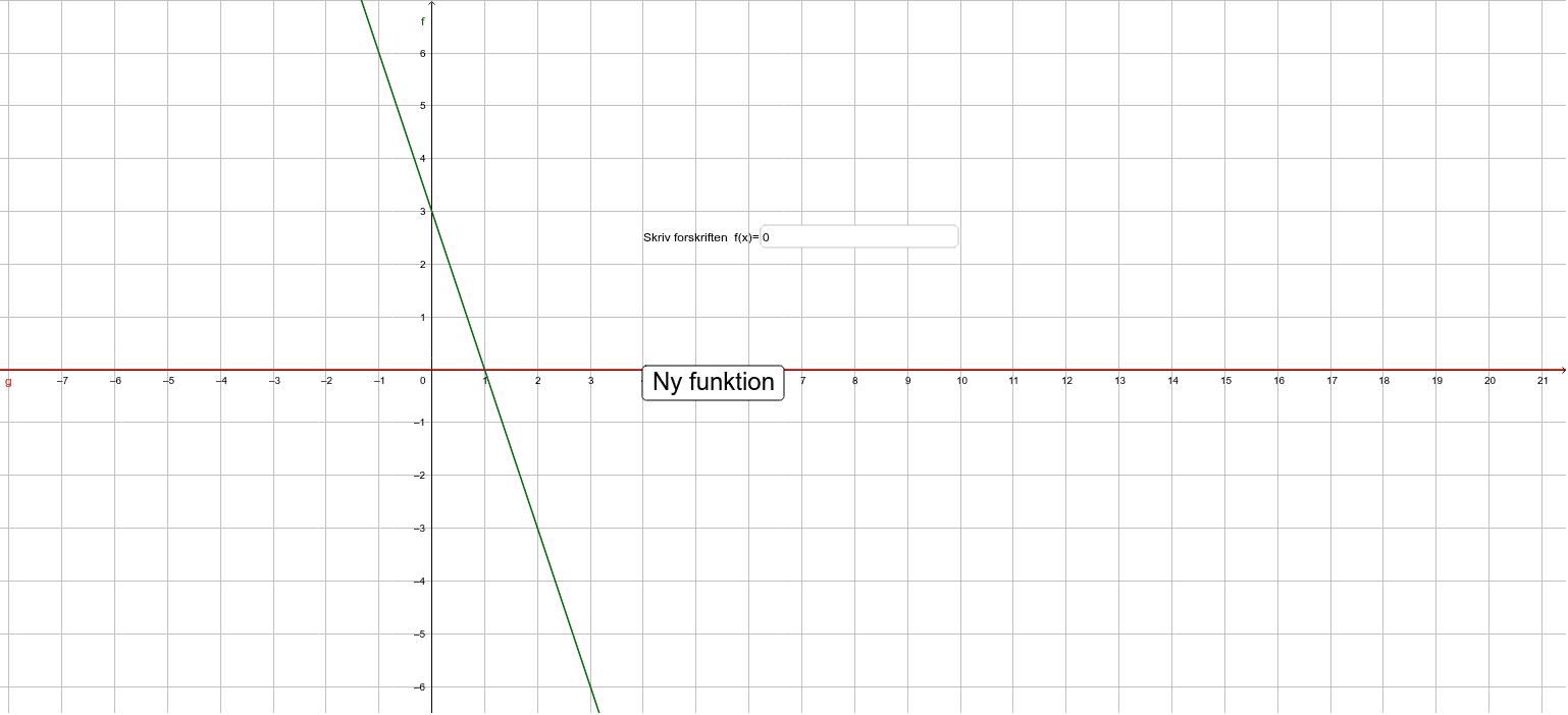 Angiv forskriften for linjen f(x)