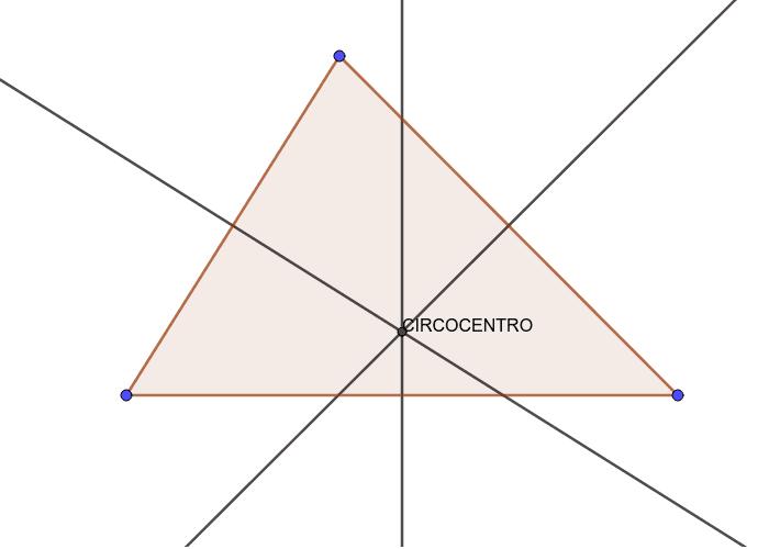 CIRCOCENTRO: punto di incontro tra gli assi dei lati di un triangolo. Premi Invio per avviare l'attività