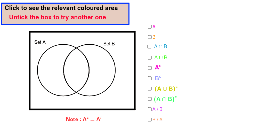 regions of a venn diagram with two sets  u2013 geogebra