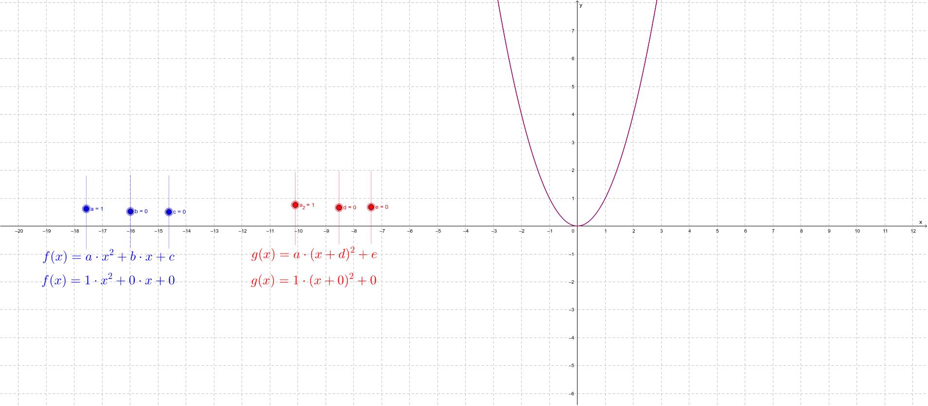 Parabeln quadratischer Funktionen in Haupt- und Scheitelform Drücke die Eingabetaste um die Aktivität zu starten