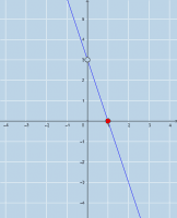 8-3【斜截式】直線繪圖