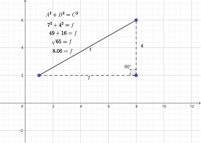 Distance Formula (Pythagorean Theorem) Press Enter to start activity