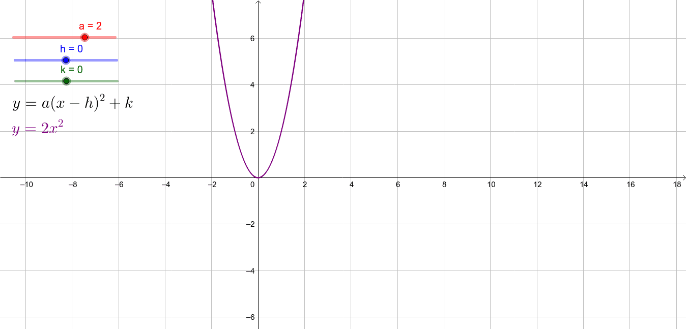 二次函數(第三階段)