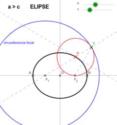 DT2.Cónicas.Elipse-hipérbola02.