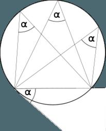 Kerületi szögek tulajdonsága