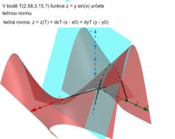 Tečná rovina grafu funkce dvou proměnných