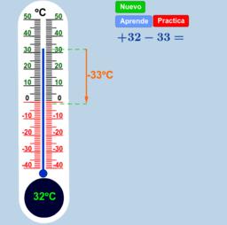 Suma de enteros: Temperaturas en un termómetro.
