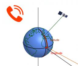 Se repérer dans l'espace : son et GPS