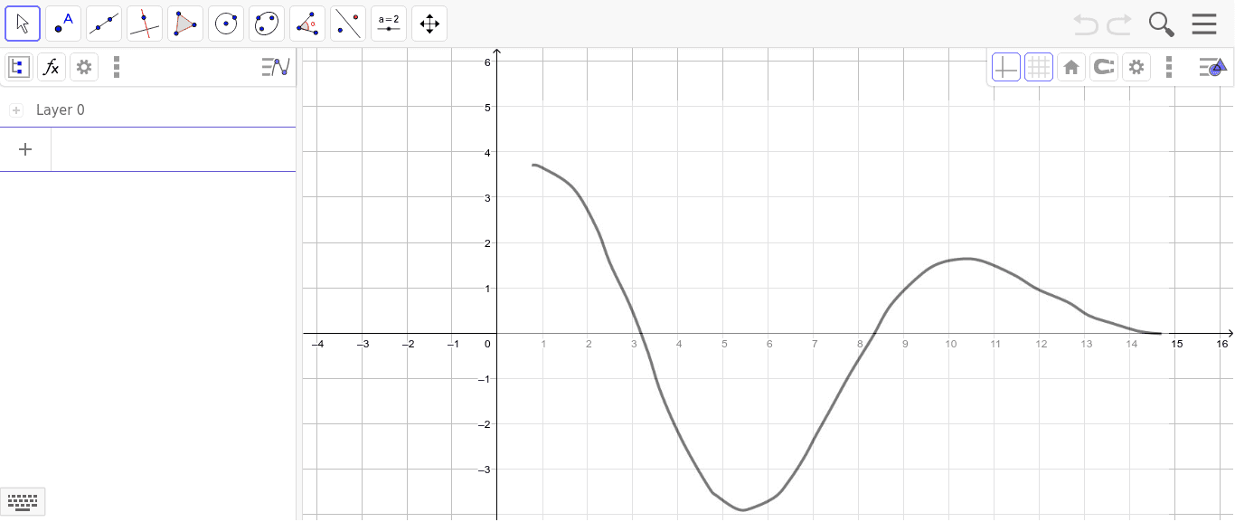 Task #3: Match the curve