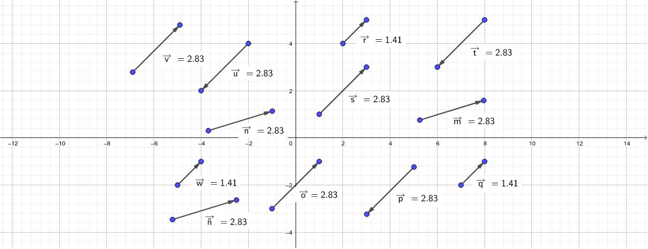 ACTIVIDAD 4. Señala los vectores equipolentes al vector s. Presiona Intro para comenzar la actividad