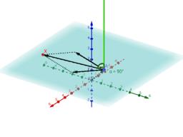 Normalenvektor und Normalenform einer Ebene