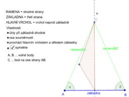 Rovnoramenný trojúhelník (vlastnosti)
