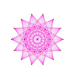 12_Diagonales poligonos anidados
