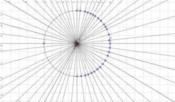 assi e centro di simmetria circonferenza