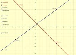 Untersuchung zweier linearer Funktionen