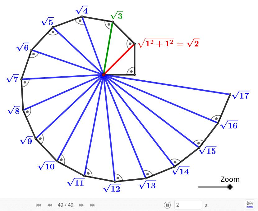 Wie kann man die Längen von Quadratwurzeln aus natürlichen Zahlen konstruieren?