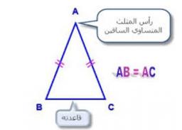 مثلث متساوي الساقين