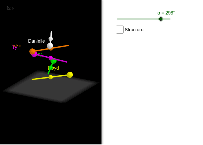 What do you notice? What do you wonder? Click & Drag in the 3-D environment while describing any noticeable relationships.