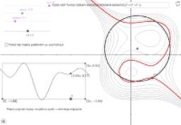 Parametryzacja a ekstrema warunkowe