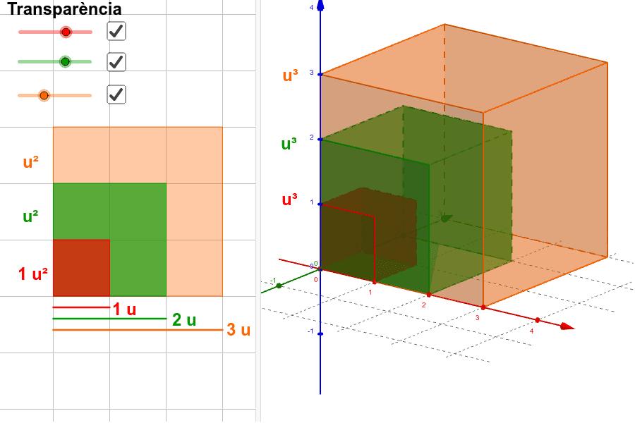 Quina relació hi ha entre l'aresta, l'àrea d'una cara i el volum d'un cub entre altres cubs.