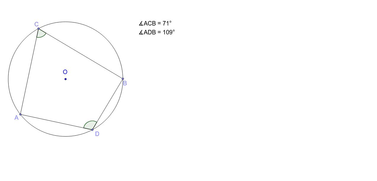 Angles in Opposite Segments