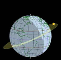 Sol y Tierra (sistema de coordenadas celestes)