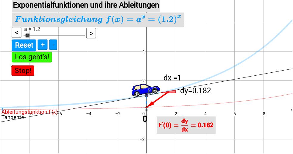 Niedlich Schreiben Exponentialfunktionen Arbeitsblatt Galerie ...