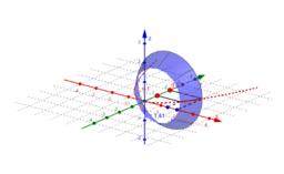 Rotation eines Graphen um die y-Achse