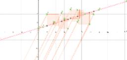 數據分析(2)
